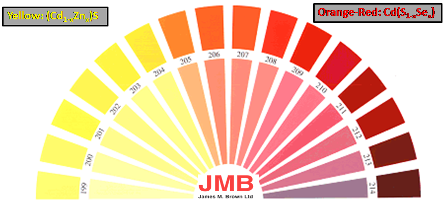 JMB Shade Card